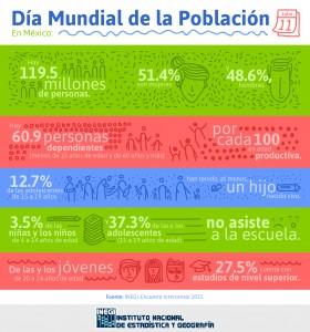 Día mundial de la población-01